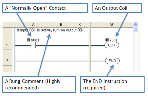 Technique blog page 40 of 41 technique learning solutions the ladder logic programming language has the capability of creating many different circuits but it primarily has been used to program plcs freerunsca Images