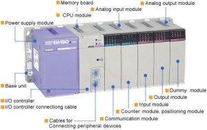 PLC details